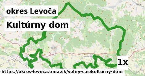 Kultúrny dom, okres Levoča