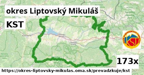 ilustračný obrázok k KST, okres Liptovský Mikuláš