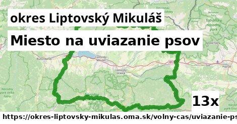 ilustračný obrázok k Miesto na uviazanie psov, okres Liptovský Mikuláš