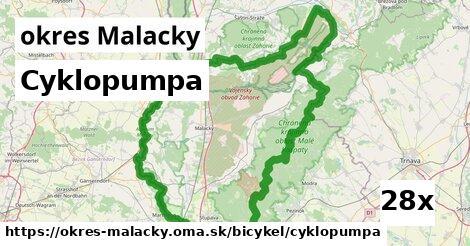 ilustračný obrázok k Cyklopumpa, okres Malacky
