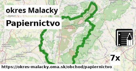 ilustračný obrázok k Papiernictvo, okres Malacky