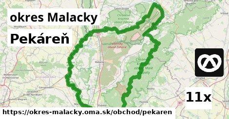 ilustračný obrázok k Pekáreň, okres Malacky