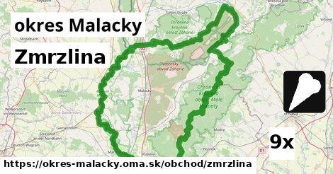 ilustračný obrázok k Zmrzlina, okres Malacky