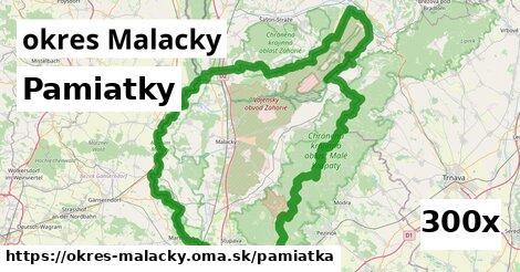 pamiatky v okres Malacky