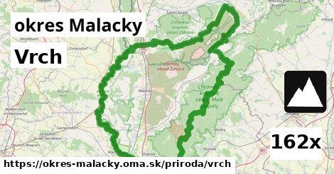 vrch v okres Malacky