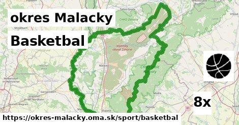 ilustračný obrázok k Basketbal, okres Malacky