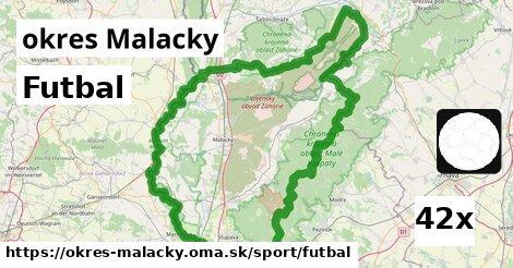 futbal v okres Malacky