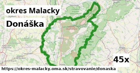 ilustračný obrázok k Donáška, okres Malacky