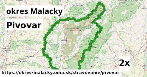 ilustračný obrázok k Pivovar, okres Malacky