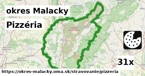 ilustračný obrázok k Pizzéria, okres Malacky