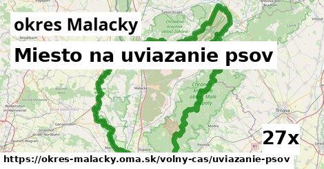 ilustračný obrázok k Miesto na uviazanie psov, okres Malacky