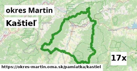 kaštieľ v okres Martin