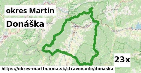 ilustračný obrázok k Donáška, okres Martin