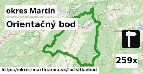 orientačný bod v okres Martin