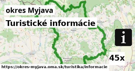 turistické informácie v okres Myjava