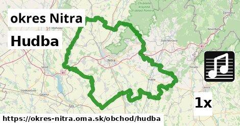 ilustračný obrázok k Hudba, okres Nitra