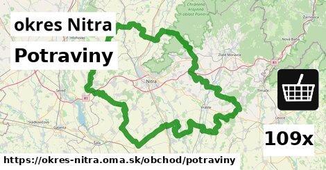 ilustračný obrázok k Potraviny, okres Nitra
