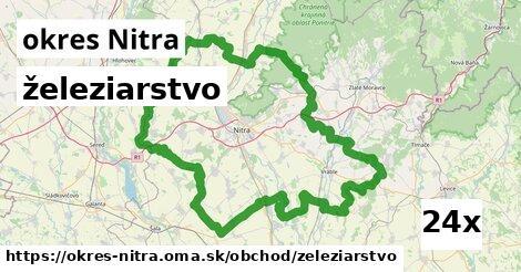 ilustračný obrázok k železiarstvo, okres Nitra