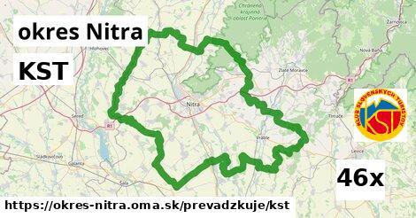 KST v okres Nitra