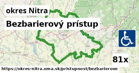ilustračný obrázok k Bezbarierový prístup, okres Nitra