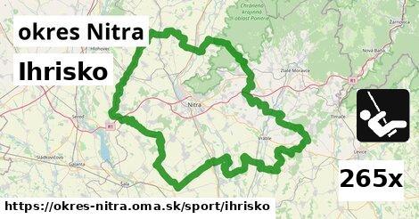 ilustračný obrázok k Ihrisko, okres Nitra