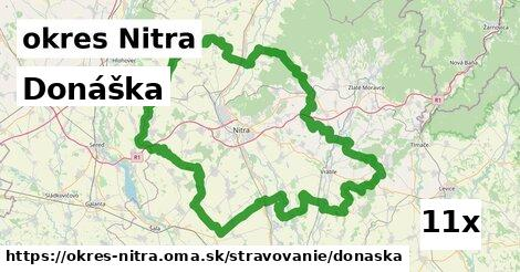 ilustračný obrázok k Donáška, okres Nitra