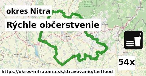 ilustračný obrázok k Rýchle občerstvenie, okres Nitra