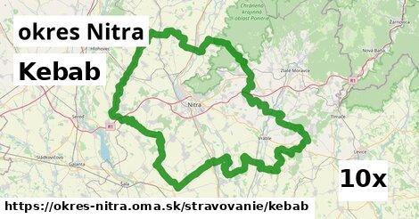 kebab v okres Nitra