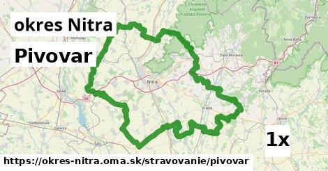 ilustračný obrázok k Pivovar, okres Nitra