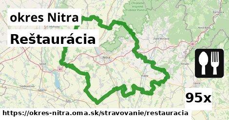 ilustračný obrázok k Reštaurácia, okres Nitra