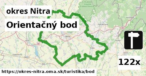 ilustračný obrázok k Orientačný bod, okres Nitra