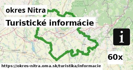 ilustračný obrázok k Turistické informácie, okres Nitra