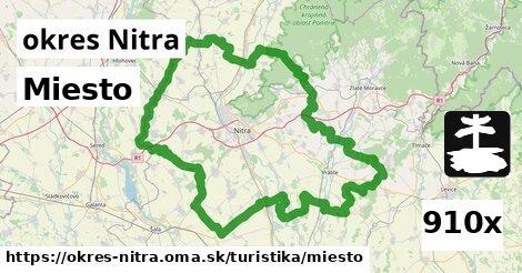 ilustračný obrázok k Miesto, okres Nitra