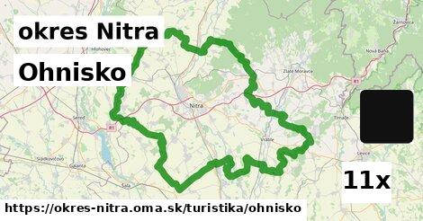 ohnisko v okres Nitra