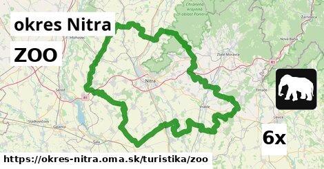 ZOO v okres Nitra