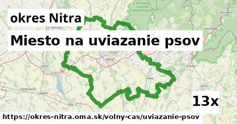 ilustračný obrázok k Miesto na uviazanie psov, okres Nitra