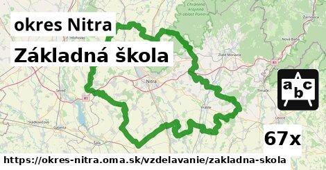 základná škola v okres Nitra