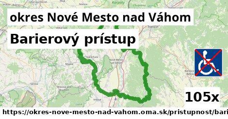 ilustračný obrázok k Barierový prístup, okres Nové Mesto nad Váhom