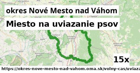 miesto na uviazanie psov v okres Nové Mesto nad Váhom