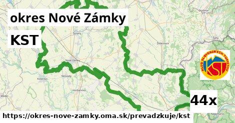 ilustračný obrázok k KST, okres Nové Zámky
