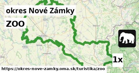 ilustračný obrázok k ZOO, okres Nové Zámky