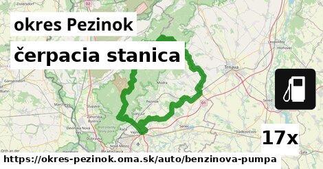 ilustračný obrázok k čerpacia stanica, okres Pezinok