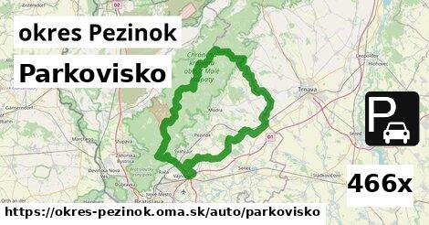 ilustračný obrázok k Parkovisko, okres Pezinok