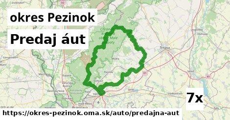 ilustračný obrázok k Predaj áut, okres Pezinok