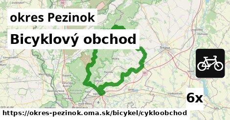 ilustračný obrázok k Bicyklový obchod, okres Pezinok