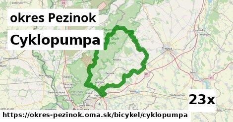 ilustračný obrázok k Cyklopumpa, okres Pezinok