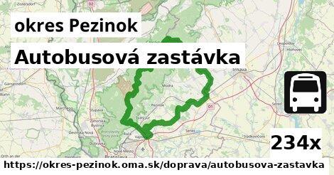 ilustračný obrázok k Autobusová zastávka, okres Pezinok