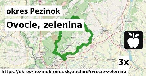 ilustračný obrázok k Ovocie, zelenina, okres Pezinok