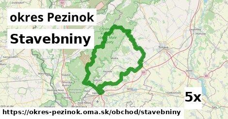 ilustračný obrázok k Stavebniny, okres Pezinok