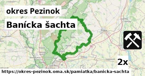 banícka šachta v okres Pezinok